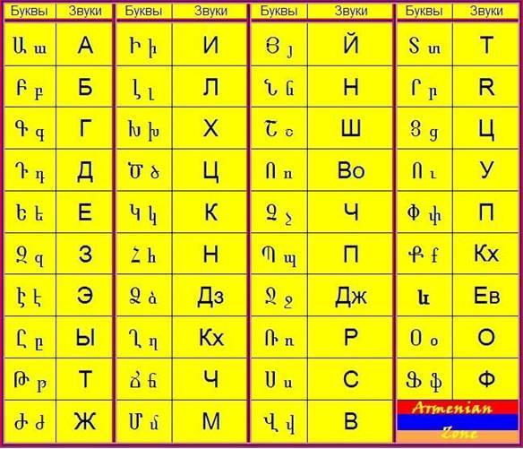 Ин ес анум по армянски